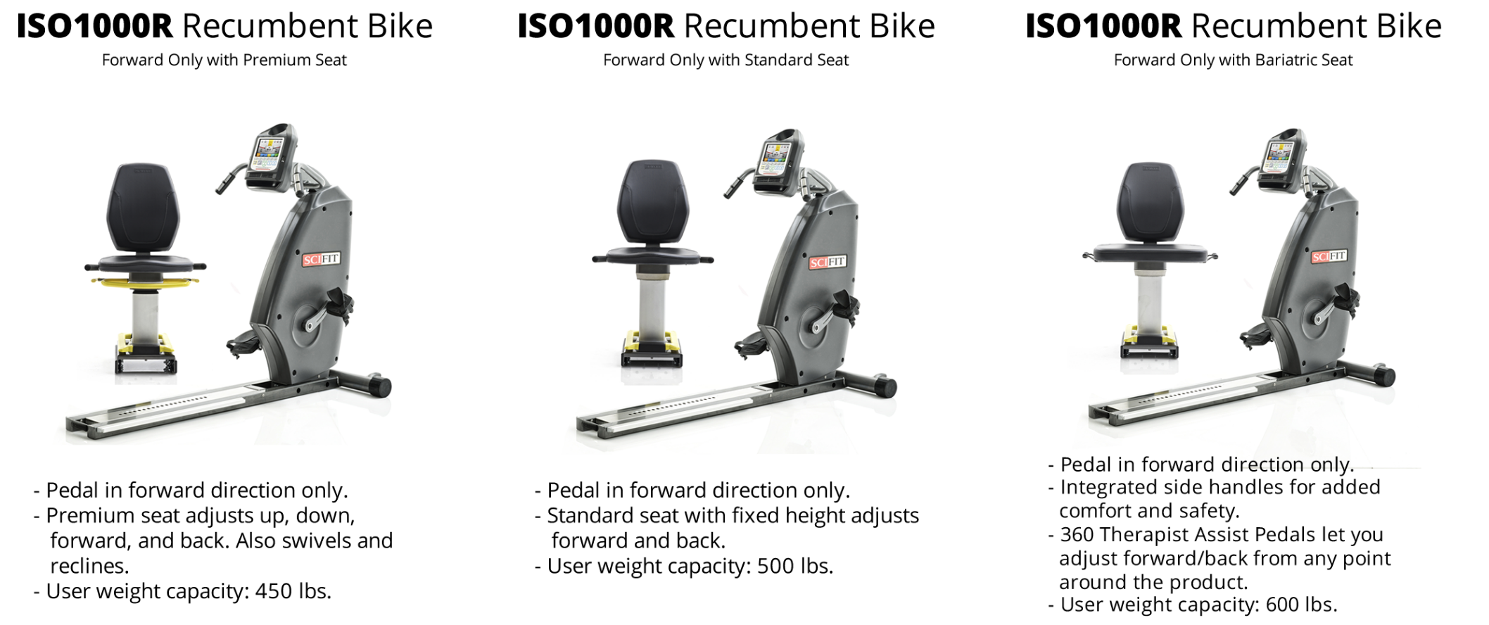 iso-1000-models-compare.png