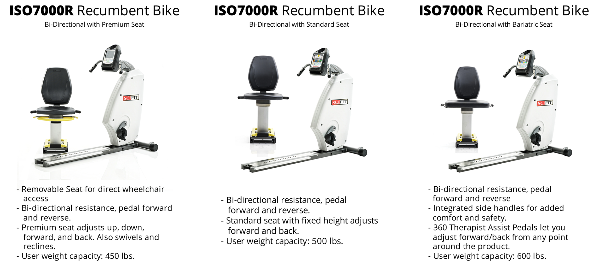 iso700r-models-compare.png