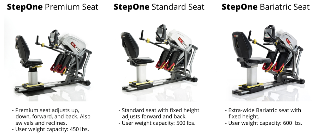 stepone-seat-options.png