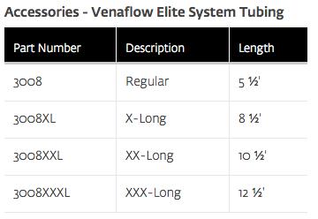 venaflow-tubing-chart.png