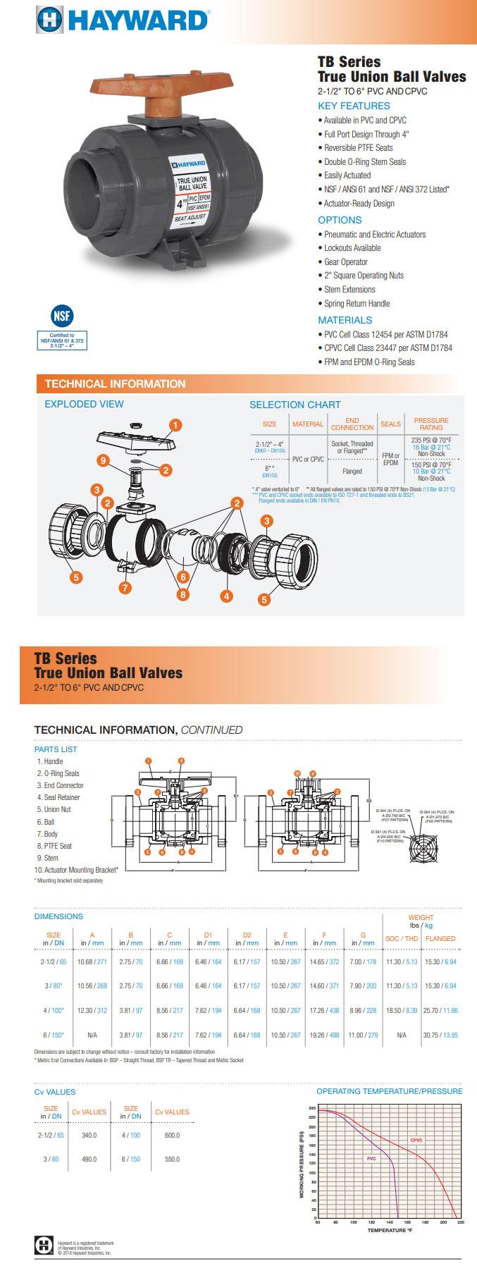 hytb-introduction-1.jpg