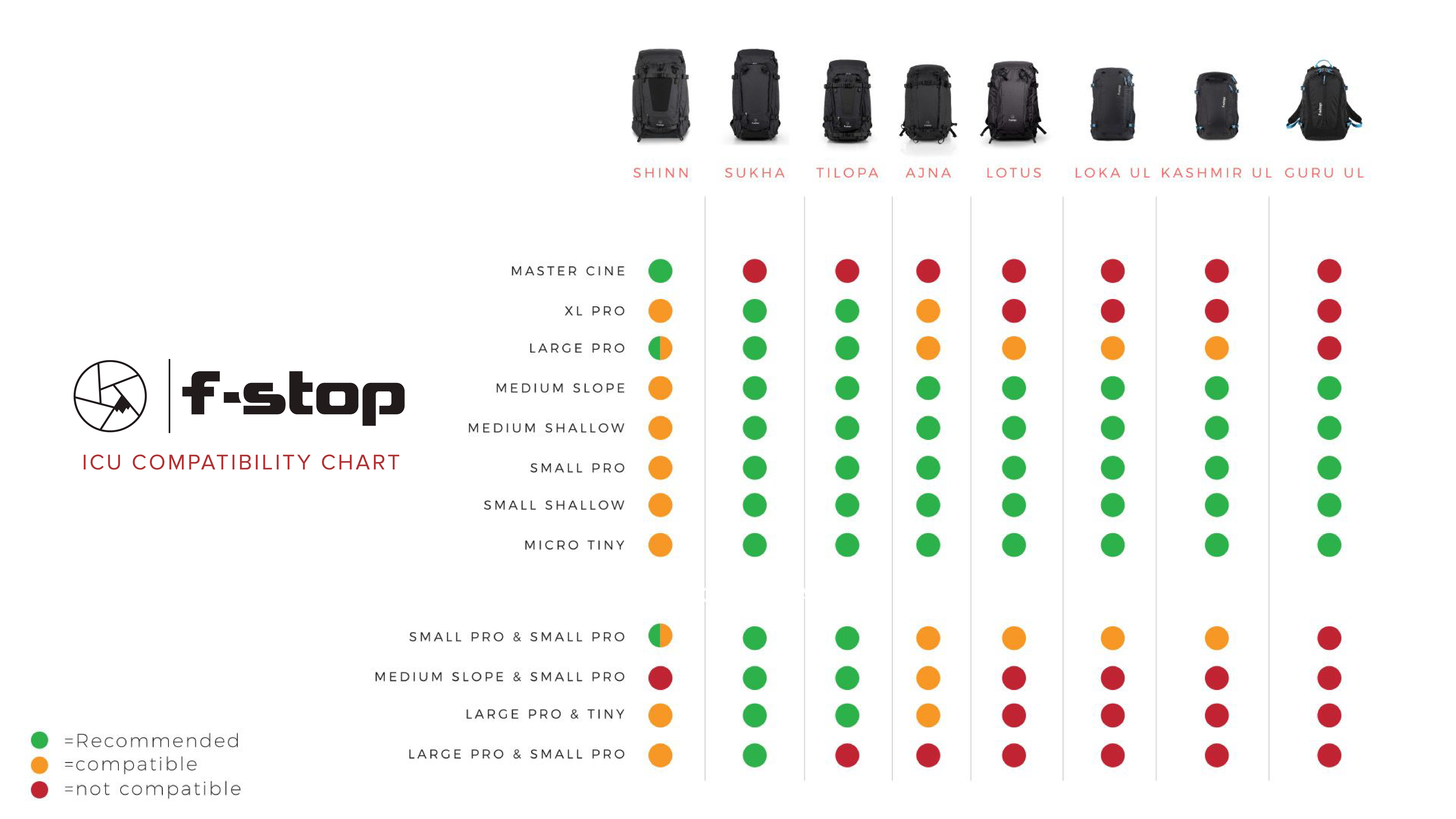 Other Products - Internal Camera Units and Camera Inserts - f-stop