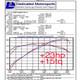 DDP High Velocity Intake 09-15 CTS-V