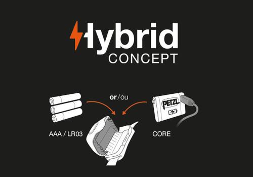 Hybrid Concept