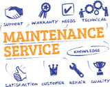 Top 10 Equipment Maintenance Tips