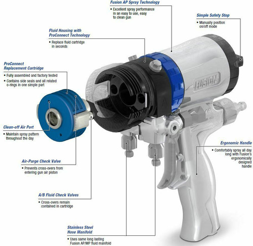 Graco Fusion PC ProConnect Gun (Flat Pattern)