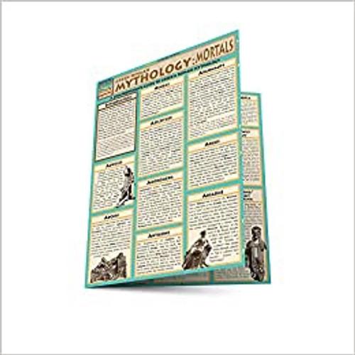 Greek/Roman Mythology: Mortals