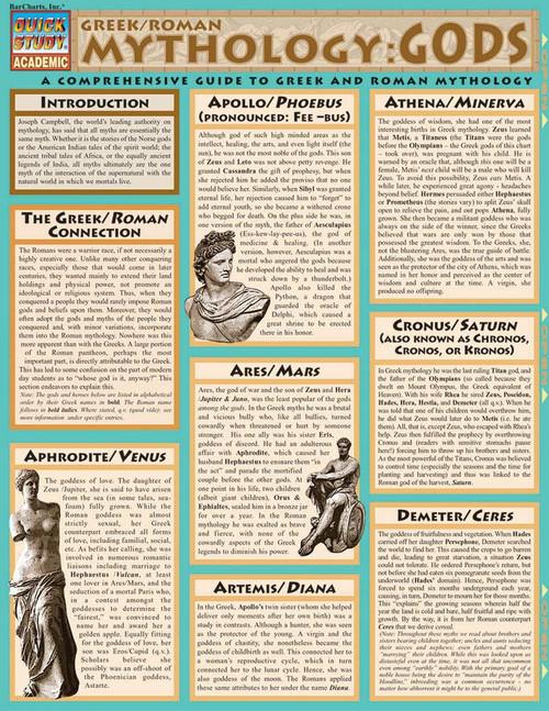 Greek/Roman Mythology: Gods