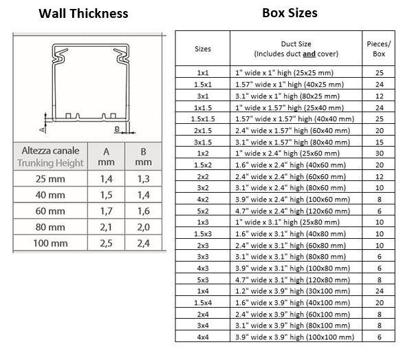 box-sizes.jpg