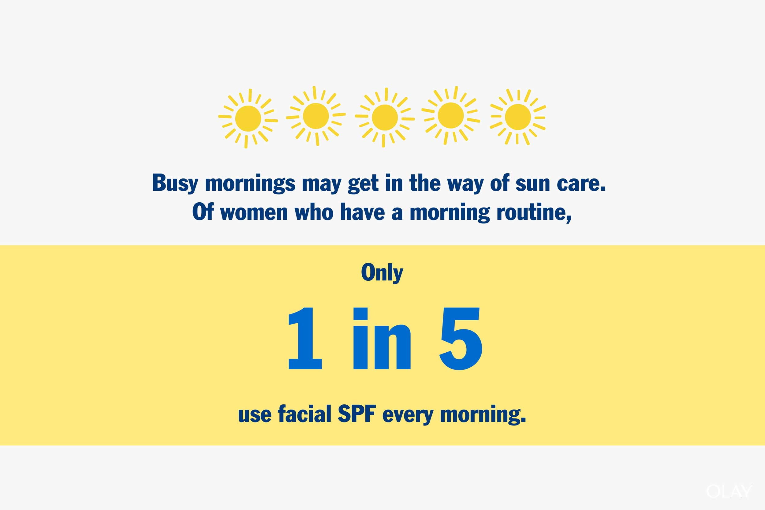 Info Graphic sun care