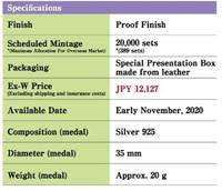 Japan 2020 Neon Genesis Evangelion Proof Coin Mint Set