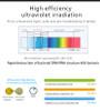 UV Sterilizer Box | Multi-Functional