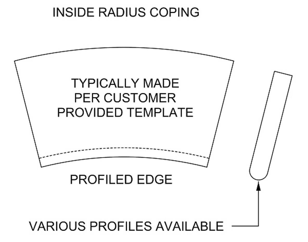 Inside radius swimming pool, spa or wall coping shape drawing. Available in limestone, bluestone, sandstone, granite, marble, travertine, made in USA, shipped nationwide.