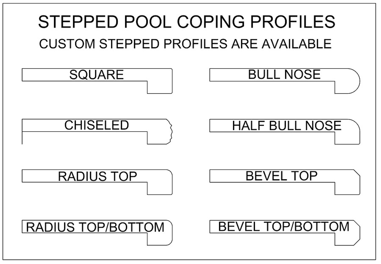 Standard swimming pool, spa or wall coping remodeling stepped profiles. Available in limestone, bluestone, sandstone, granite, marble, travertine, made in USA, shipped nationwide.