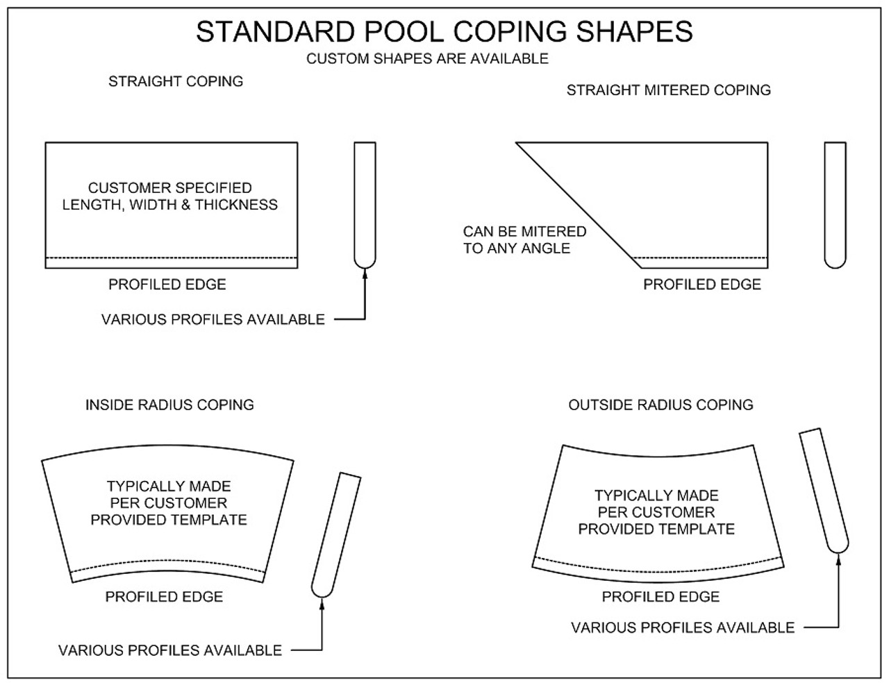 Standard swimming pool, spa or wall coping shapes. Available in limestone, bluestone, sandstone, granite, marble, travertine, made in USA, shipped nationwide. Straight, radius, corner, end cap.