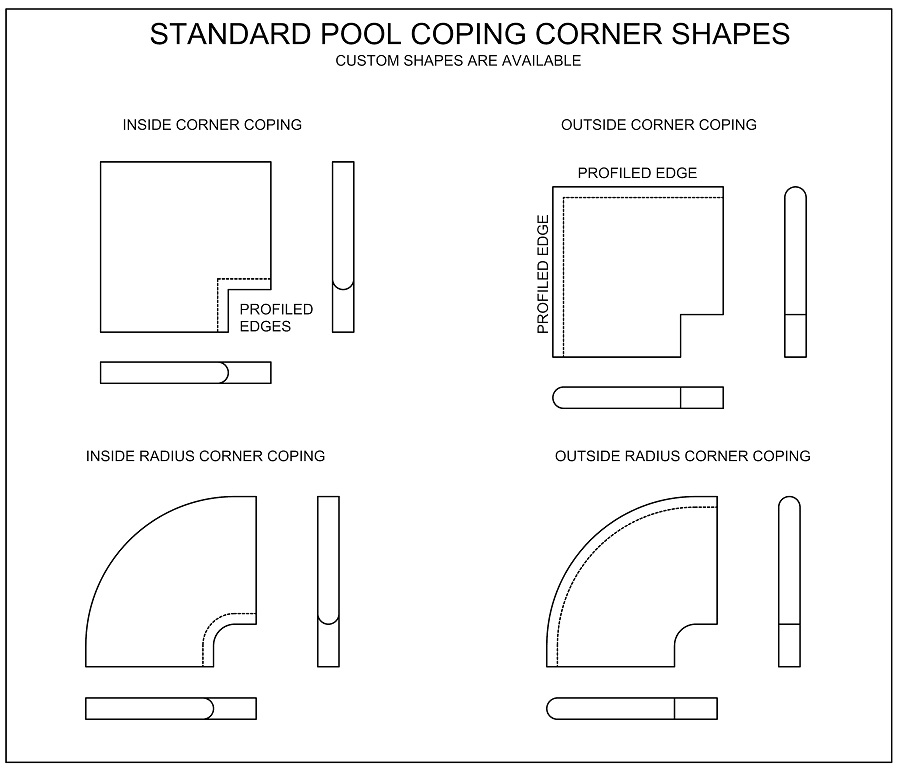 Corner swimming pool and spa coping shapes, straight, radius, mitered, by template
