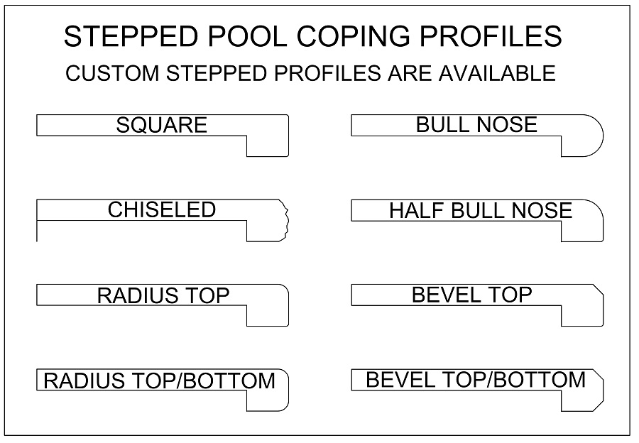 Swimming pool and spa coping stepped edge remodeling profiles
