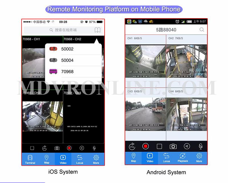 mdvr-cctv-hikway-camera-dvr-mobile-dvr-truck-app.jpg