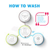 How to wash curtain Panels Info-Graphic 3