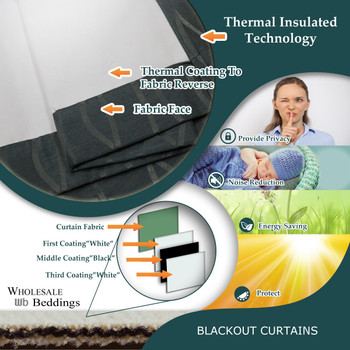 Soho-Thermal-Blackout-Grommet-Top-Curtain-Panels-Single-Technology