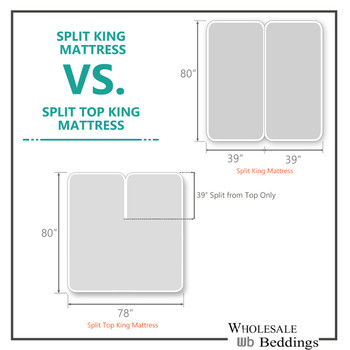 Split-King-Sheet-VS-Top-Split-King