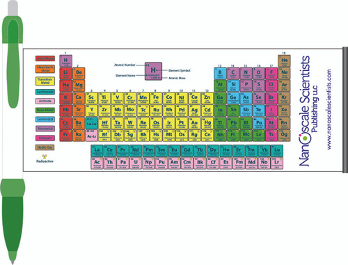 Periodic Table Banner Pen