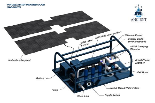 AWR-NPWTP (Nano Portable Water Treatment Plant)