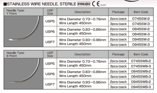 Mani Stainless Wire Needle and Sterile, Mani Stainless Wire Needle, Mani stainless sterile,  stainless wire needle and sterile, stainless wire needle, stainless sterile