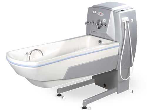 GK Magic Lifting Bathtub, GK Magic, Lifting Bathtub