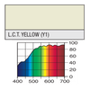 Lee Gels Sheet #212 L.C.T. Yellow (Y1)