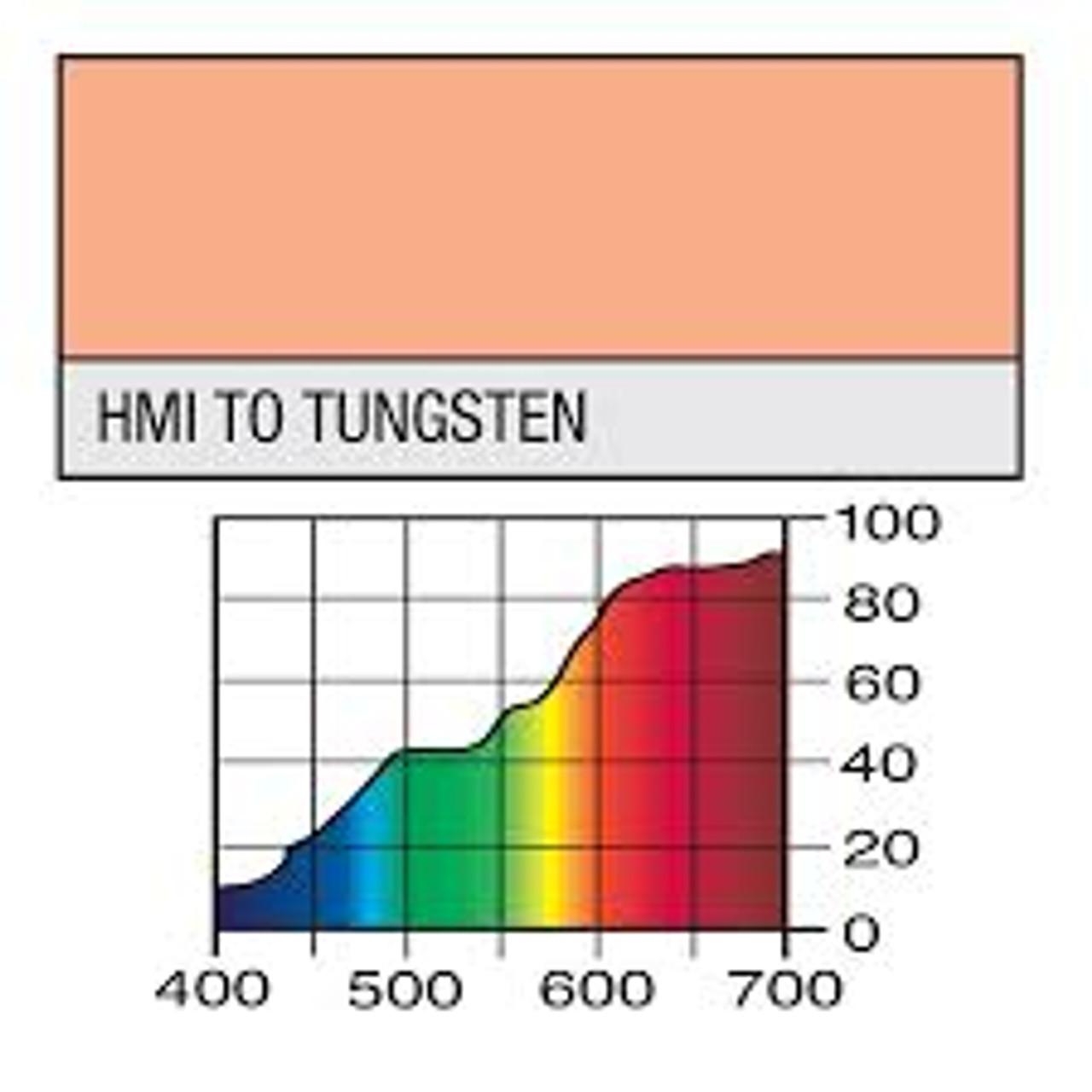 Lee Gels Sheet #236 H.M.I. (to Tungsten)