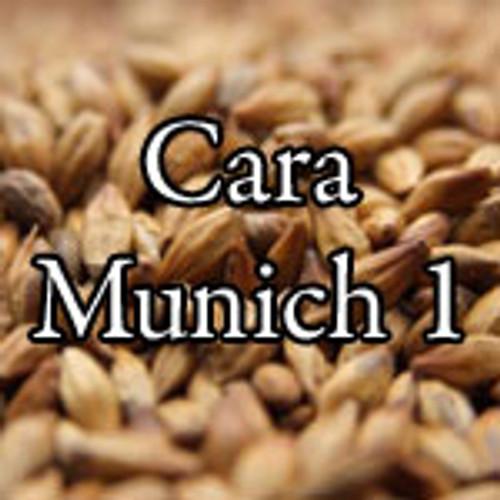 Cara Munich !
