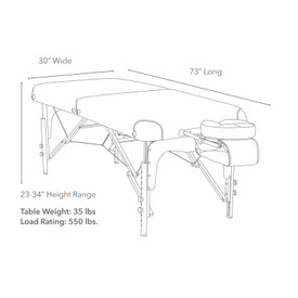 Custom Craftworks HERITAGE Portable Massage Table, Package Option