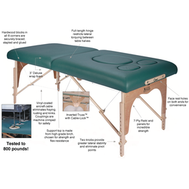 Custom Craftworks Omni Portable Massage Table-diagram