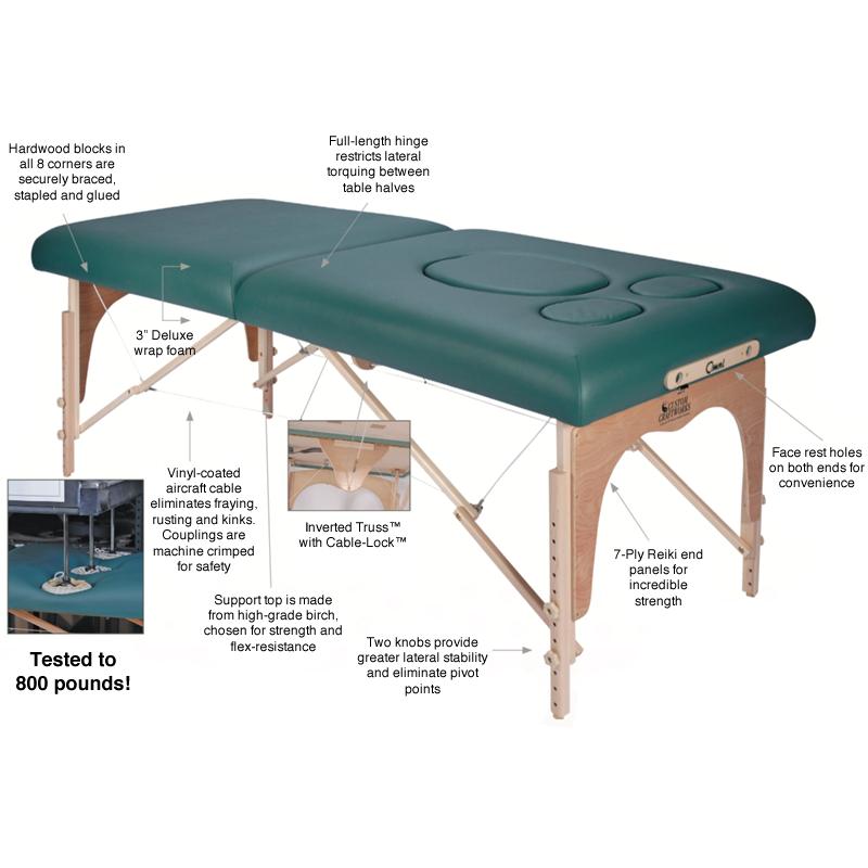 Custom Craftworks Omni Portable Massage Table-Prenatal Option