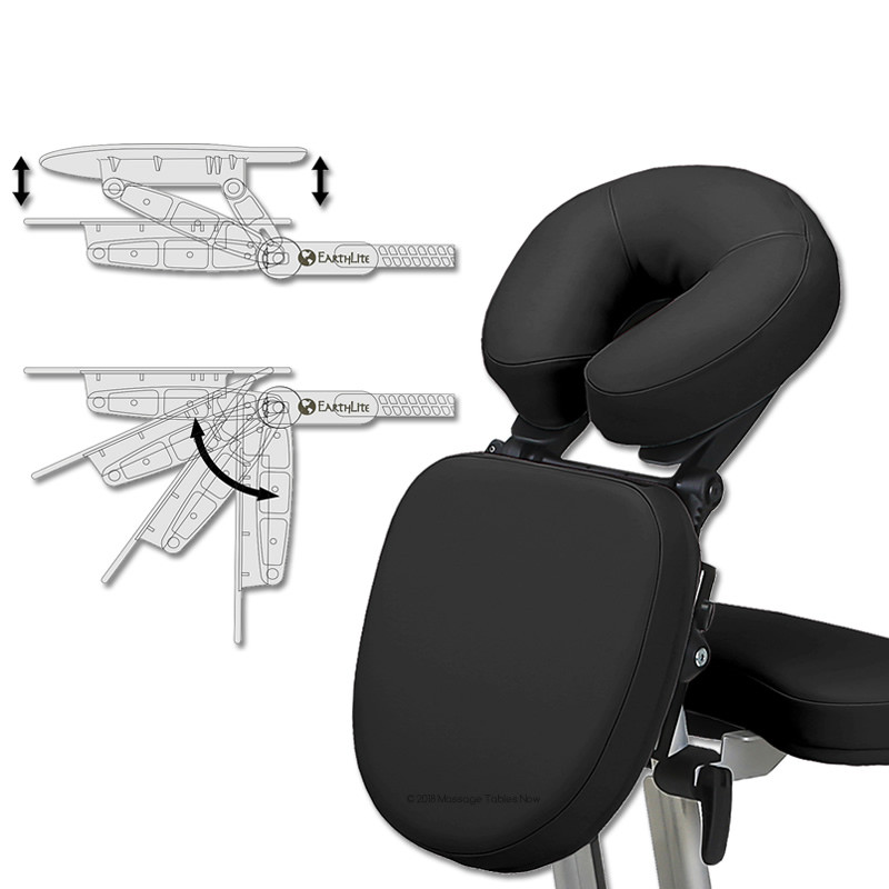 Stronglite Ergo Pro II Portable Massage Chair Package-facerest