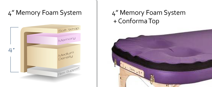 4in-memory-foam-and-conforma-top.png