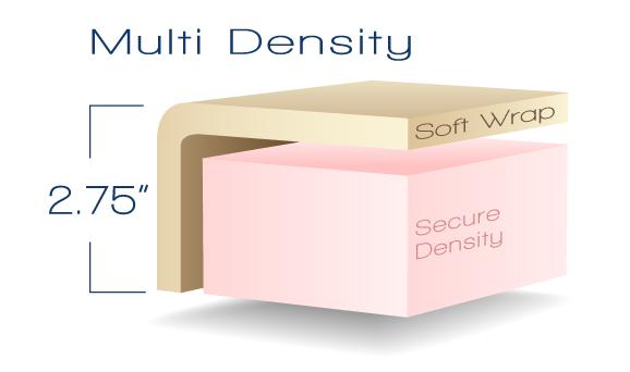 Multi density foam system