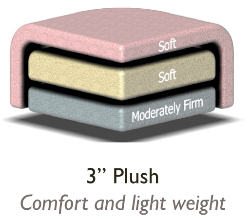 Plush Foam for Oakworks Portable Massage Tables