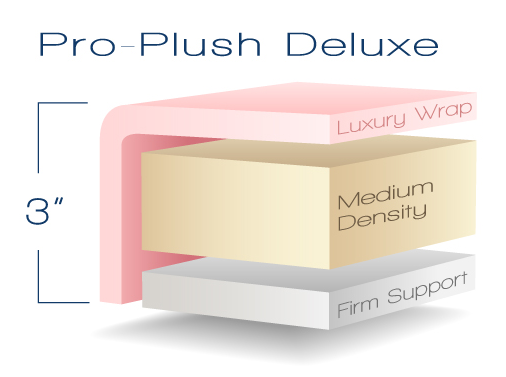 Pro-Plush Deluxe Padding