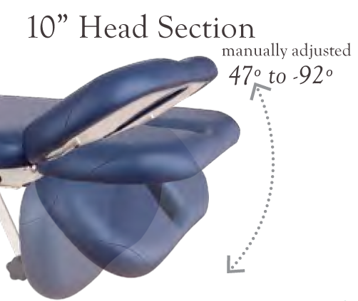 PT400 Head Section