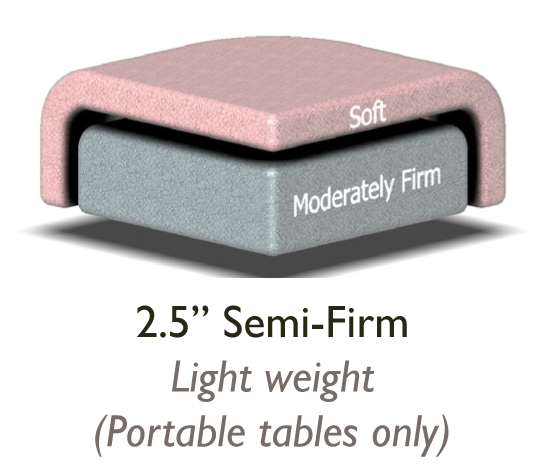 Semi-Firm Foam for Oakworks Portable Massage Tables