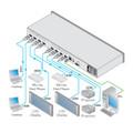 Kramer VSM-4x4HFS matrix switcher-scaler (VSM 4X4HFS)
