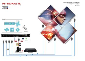 Avenview PROWALL 4K30 Video Wall Processor (MLT-PROWALL-4K)