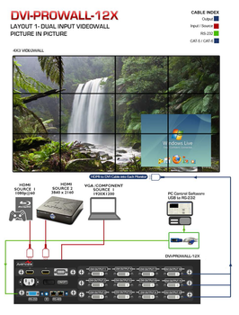 Avenview DVI-PROWALL-12X 12-Display Videowall Processor (DVI-PROWALL-12X)