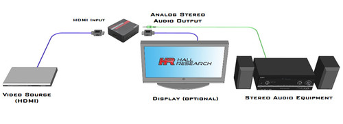 Hall Research HDMI Repeater and Audio Extractor (HD-AUD)