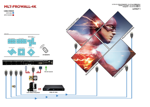 Avenview PROWALL 4K30 Video Wall Processor (MLT-PROWALL-4K)