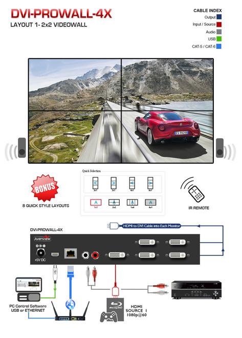 Avenview PROWALL HD 2X2 Video Wall Processor (DVI-PROWALL-4X)