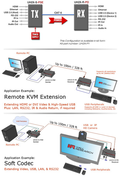 Hall Research UH2X-S-PSE HDMI + USB + LAN over UTP Extender with HDBaseT (UH2X-S-PSE)