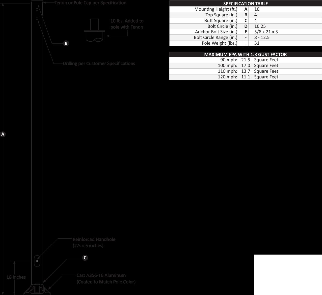 10SQ4F Dimensions